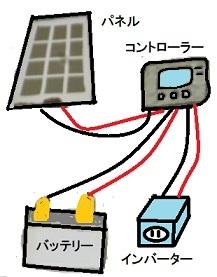 Jibun3_20200521062001
