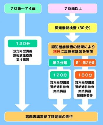 Kousei_con_02_20191010055401